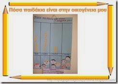Οι δημιουργίες μας (Τάξη Α1) (3)