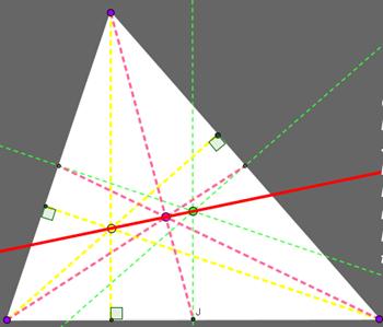 retta di Eulero
