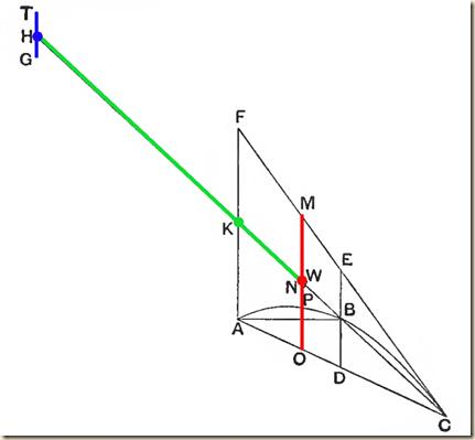 Archimedes.Method.P1.2.2.u