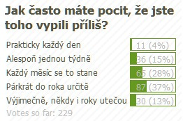 anketa_piti_moc