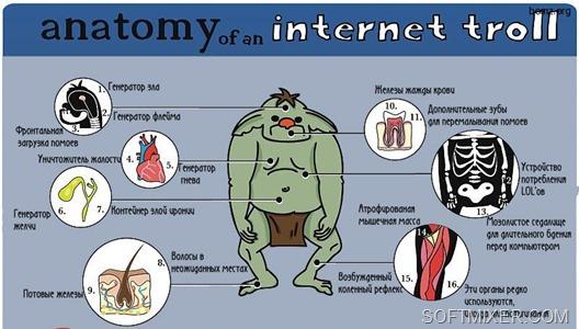 411409-2010.11.16-07.46.44-bomz.org-lol__prikol_anatomiya_internet1trollya