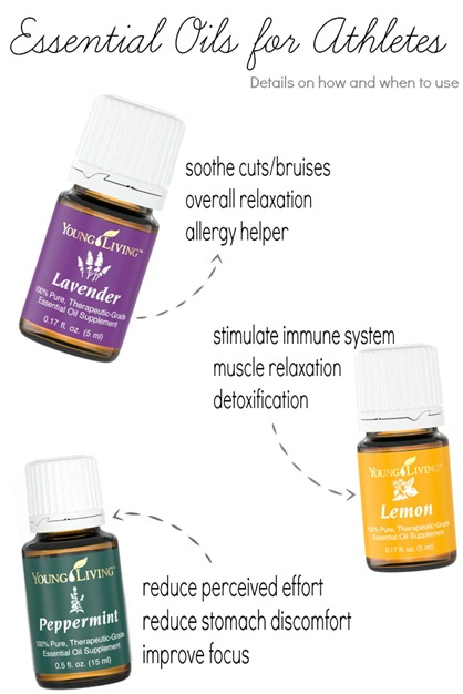Essential Oils to for athletes