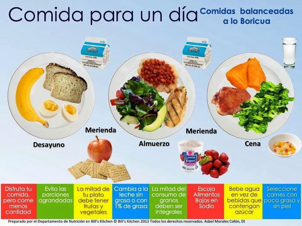 nutrici n y salud comida para un d a