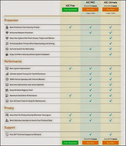 Advanced System Care Ultimate 7 Compare