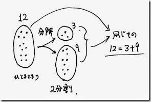 悟性と理性_003