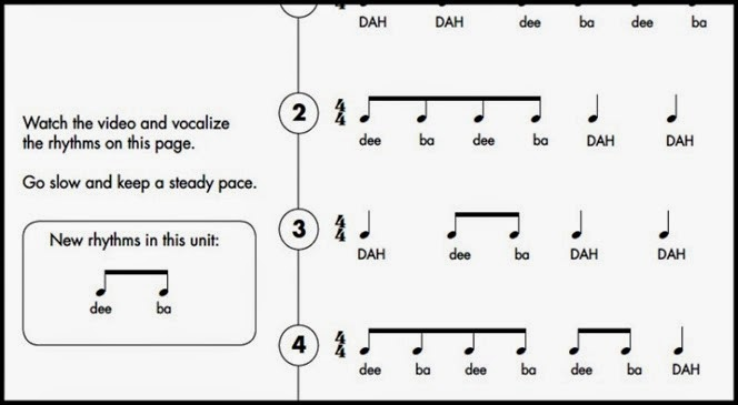 HomeSchoolPiano teaches Rhythm using a vocalization technique.