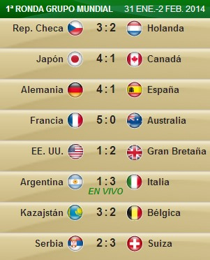 Resultados 1era Ronda