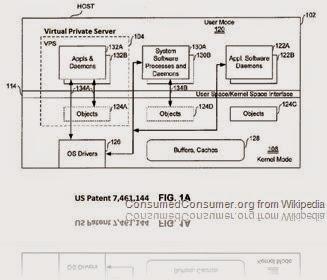 Virtual-Private-Server-VPS