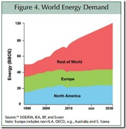 Unleashing the North American energy colossus (3)