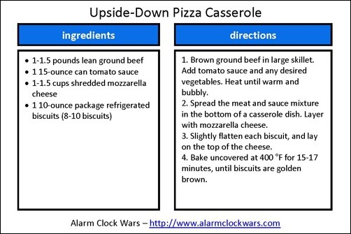 upside-down pizza casserole recipe card