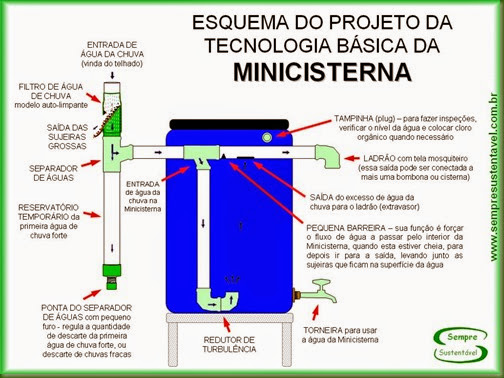 MiniCisterna2