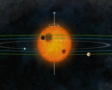 ilustração de três planetas orbitando a estrela Kepler-30