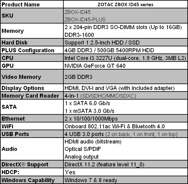 Caracteristicas Zbox ID45