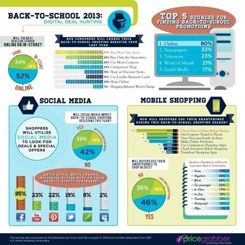 bts-infographic