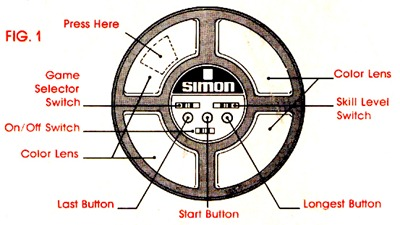 Simon instructions, Figure 1
