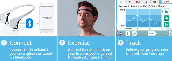 Muse is a headband for your brain - mobilespoon