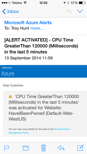 Azure alert for high CPU usage