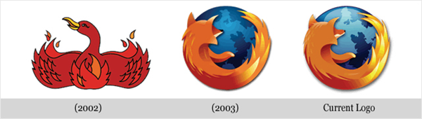 evolution logo firefox