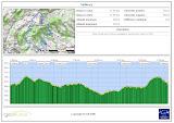 Profil typique des Monts du Lyonnais: ça monte et ça descend!