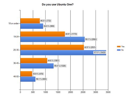 sondaggio_canonical_parte_III