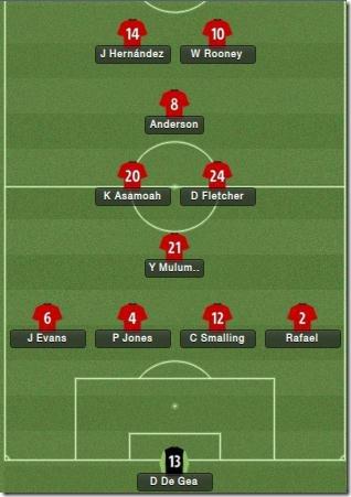 Man Utd formation