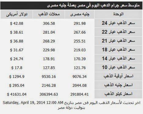اسعار الذهب فى مصر اليوم 19/4/2014 بالجنيه والدولار - أخبار وطني