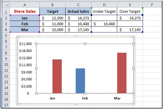 Conditional_Formatting_Chart9