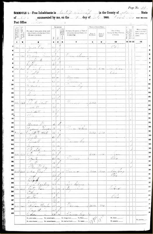 William Harper US Federal Census 1860