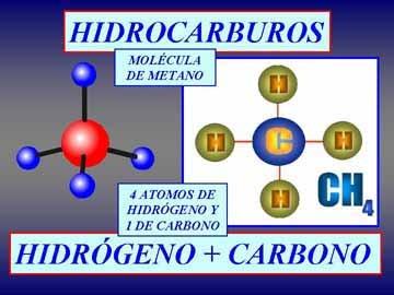 Resultado de imagen de Los hidrocarburos