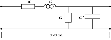 Equivalent circuit of a coaxial line
