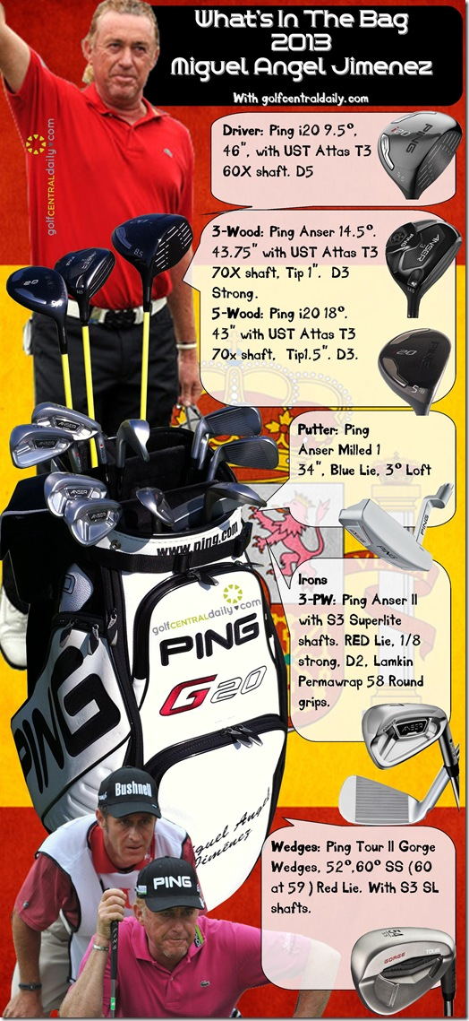 Version 2 What's In The Bag 2013 Miguel Angel Jimenez