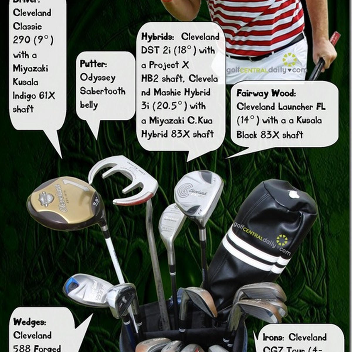 What's In The Bag 2012 Keegan Bradley