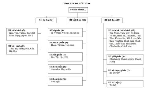 he-thong-bieu-do-phat-giao (9)