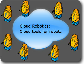 cloud robotics concept