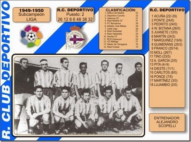 Historia de los equipos españoles