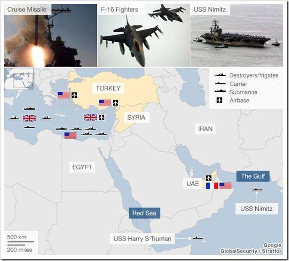 Siria e guerra mundial prevesivel