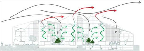 ventilation-naturelle_article_pleine_colonne