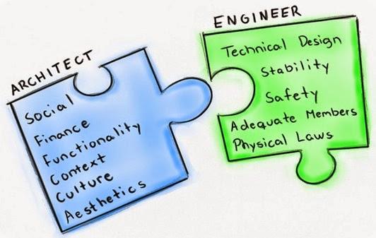 ingeniero arquitecto