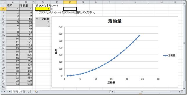 excel_graph_change_list_control