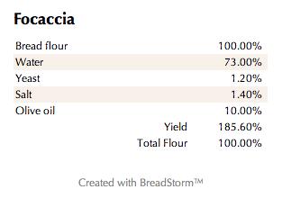 Focaccia_percent