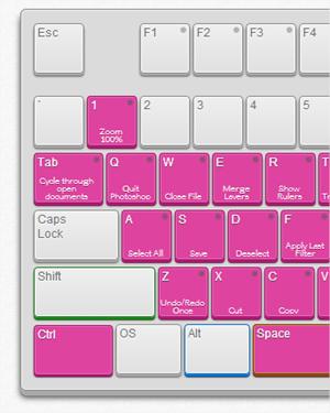 Aprender atajos de teclado para Photoshop en una herramienta web interactiva