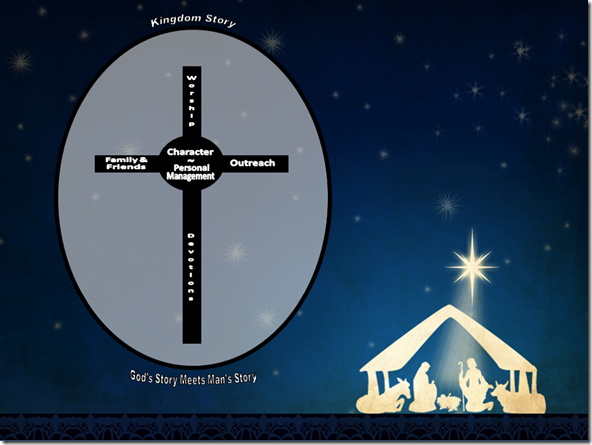 Seven Core Values and Christmas