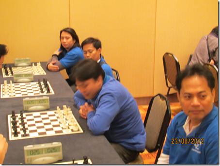 KL Chesskidz Academy, Philippines