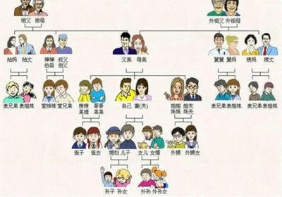 Family 0268738