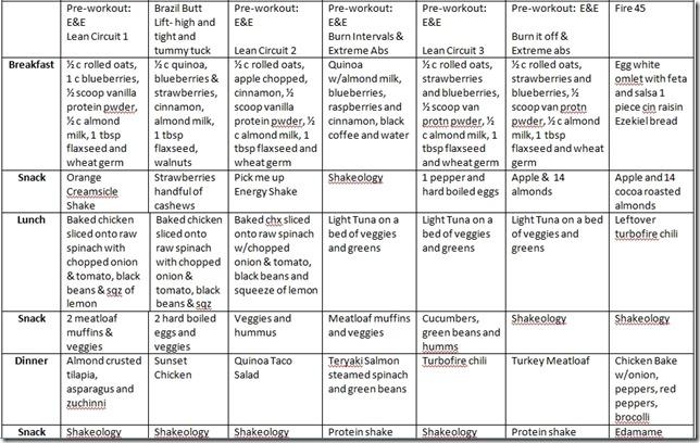 6-10-12 meal plan