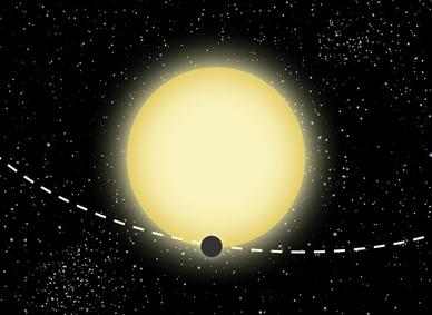 trânsito tangencial do Kepler-76b