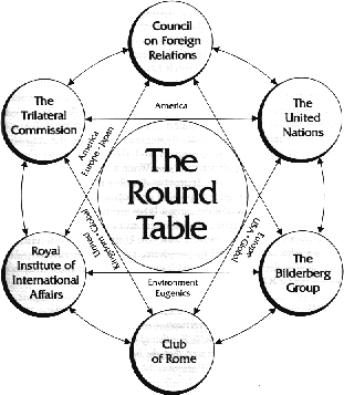 7-24-2012 The More We Learn -  Round Table Graph -