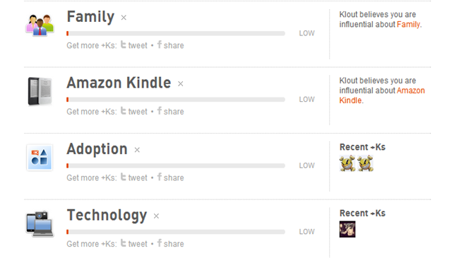 topics3_klout