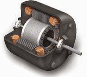 Motor Elétrico – Como Funciona, Potência