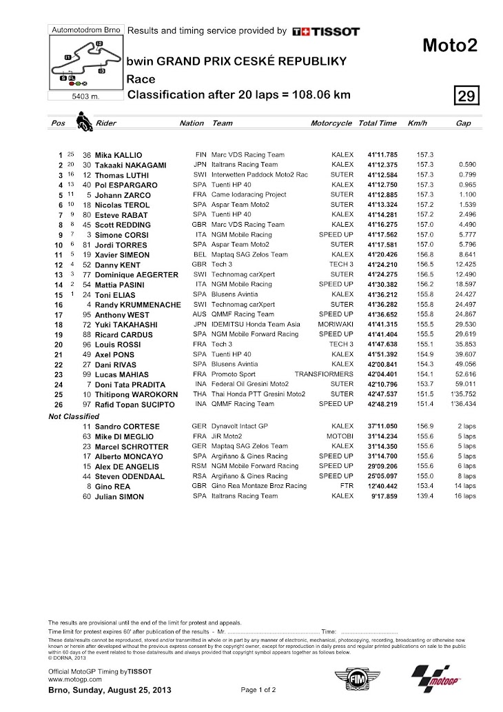 moto2-gara-classification.jpg